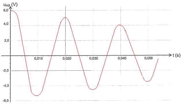 sondeur  u00e0 ultrasons  le fluor  concours orthoptie rennes 2012