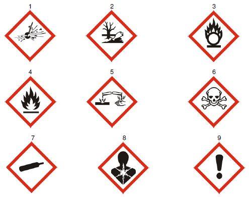 Equations chimiques, sécurité : concourstechnicien chimiste
