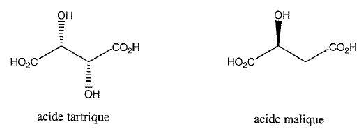 f6bf4f350f3 Les acides organiques du vin tels que l acide tartrique et l acide malique  peuvent être dosés par HPLC.