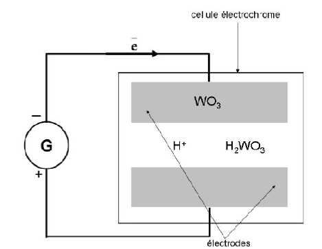 parebrise verres lectrochromes force de trane bac stl 2013. Black Bedroom Furniture Sets. Home Design Ideas
