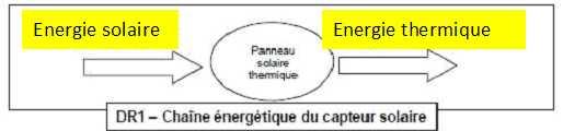 AUTRES MODLES H2OBOIS H2oboisconstruction