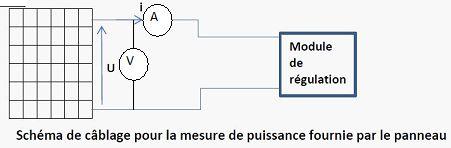 Eiweiss page 1497 - Comment calculer la puissance ...