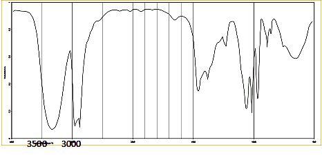 spectroscopie infrarouge terminale s