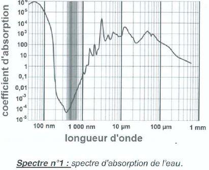 T/él/ém/ètre Laser num/érique bricoleurs dagents immobiliers r/étro/éclair/és pour architectes du Bois t/él/ém/ètre Laser Portable USB 40M