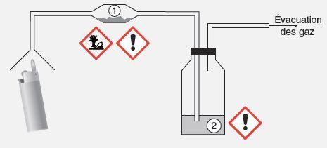 Dispositifs de chauffage concours caplp maths sciences 2016 - Sulfate de cuivre piscine danger ...