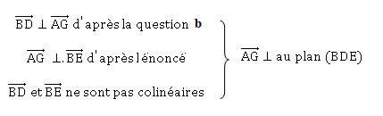 équation cartésienne droite orthogonale